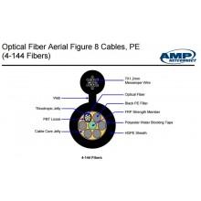 Cáp quang SM AMP 8Fo OS2 (1-1427451-4)
